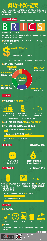 ifeng_BRICS