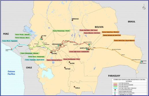 Map IIRSA